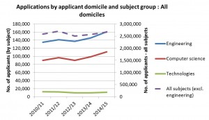 14-07 applications position as at June 2014