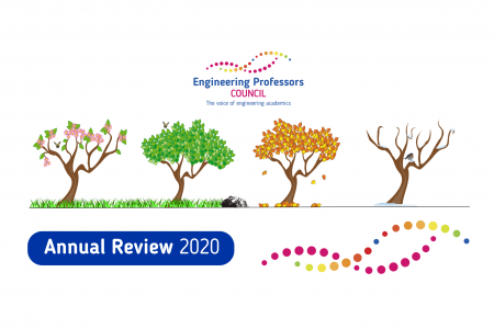 EPC 2020 Annual Review